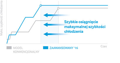 wykres2_1.jpg